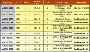Intel I3 Comparison Chart Processeurs Amd Fx Aussi Puissant Qu 39 Un Processeur Intel