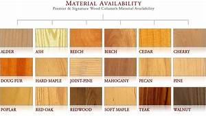 Wood Species Woodworking Ideas Pinterest