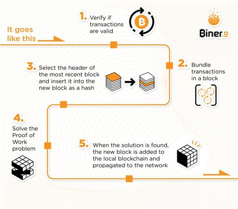 Verification of that information however should be as easy as possible. proof of work Archives - Biner.io