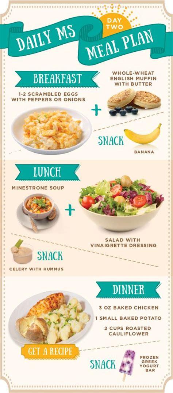 ulcer breakfast diet food list