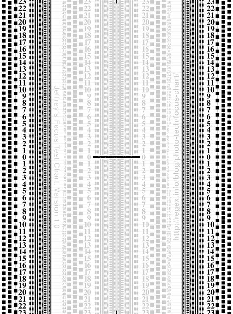 autofocus test chart