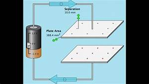 16 02 What Is A Capacitor