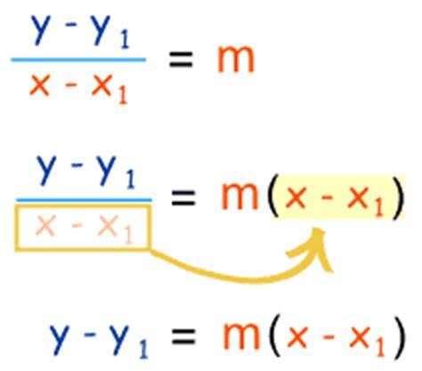 Pointslope Equation Of A Line