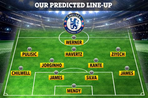 How Chelsea could line up at Burnley with Ziyech, Hudson ...
