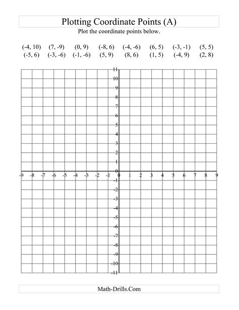 8 Best Images Of Blank Coordinate Plane Worksheets  Printable Coordinate Graph Paper