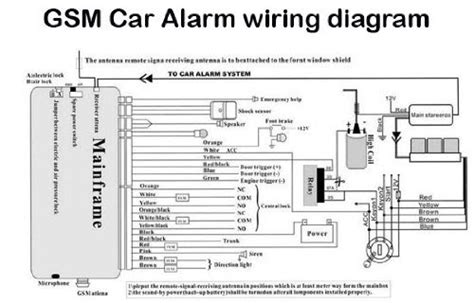 car alarms  remote start reviews hot car alarm wiring diagramscolor  install directions