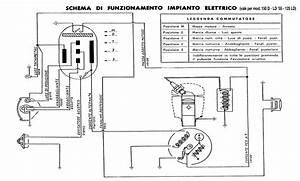 Innocenti Lambretta Ld 150  1954