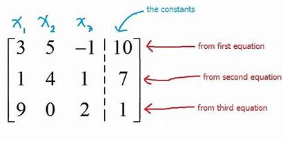 Augmented Matrix Equations Matrices Linear Example Systems