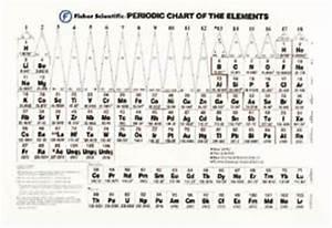 Periodic Table Chart Amazon Amazon Com Periodic Table Chart Industrial Scientific