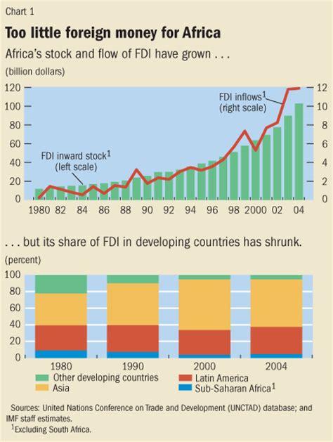 enticing investors finance development december