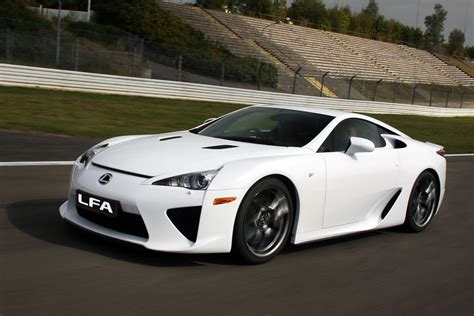 Best Used Sports Cars Under 20000  My Car