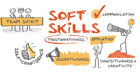"What Are ""soft Skills"" And Why Are They Important?  Gvi Usa. How To Do A Resume For Your First Job. Good Resume Samples For Managers. Some Resume Samples. Resume Some College. Objective In Resume For Civil Engineer. Software Quality Analyst Resume. Safety Resume. Sample Resume Of Civil Engineer"