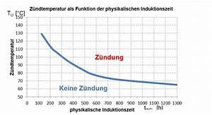 Energieverlust Berechnen : formelsammlung physik mechanik wikibooks sammlung freier lehr sach und fachb cher ~ Themetempest.com Abrechnung