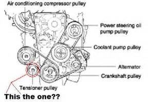 similiar 2002 hyundai sonata belt diagram keywords hyundai santa fe fuse box diagram on hyundai sonata engine diagram