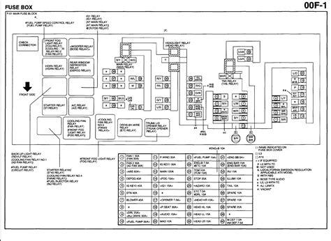 mazda       wiring schematic