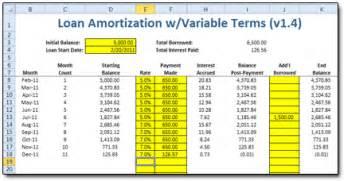 Excel Loan Payment Template Variable Loan Amortization Spreadsheet Moneyspot Org