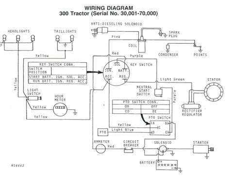 electrical diagram for deere z445 deere mower z445 electrical