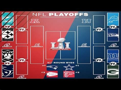 nfl playoff predictions   win super