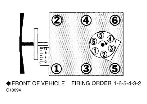 1987 S10 2 8 Engine Wiring Diagram by I Want To Get The Timing Chain And Firing Order 86 Chevy