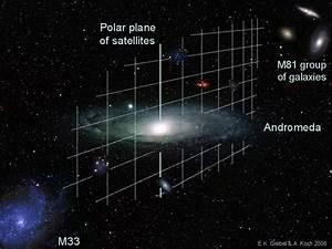 Strange Setup: Andromeda's Satellite Galaxies All Lined Up