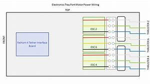 Xbox Front Panel Wiring Diagram