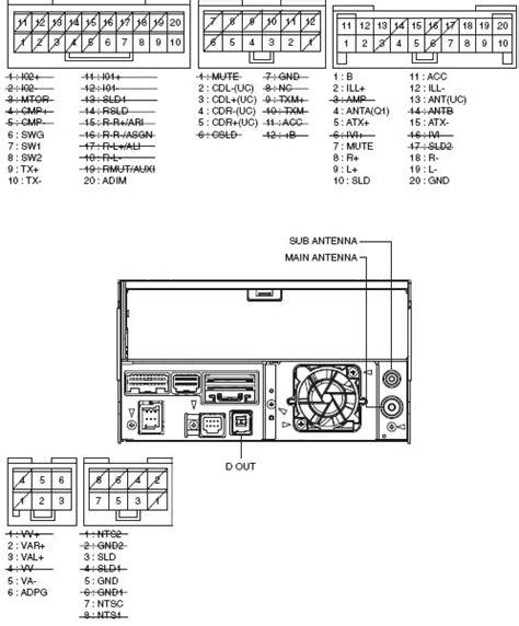 pioneer avic n1 wiring diagram somurich