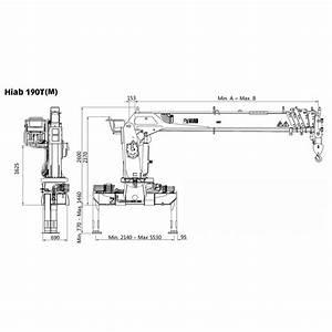 Hiab 190t Crane Repair Manual