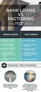 What is invoice factoring the ultimate guide to factoring for What is invoice factoring and how is it used