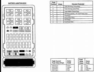 1997 E350 Fuse Diagram 1802 Gesficonline Es