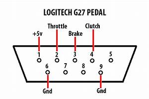 Diy G25 Shifter Interface With H