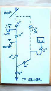 Washing Machine Venting Diagram