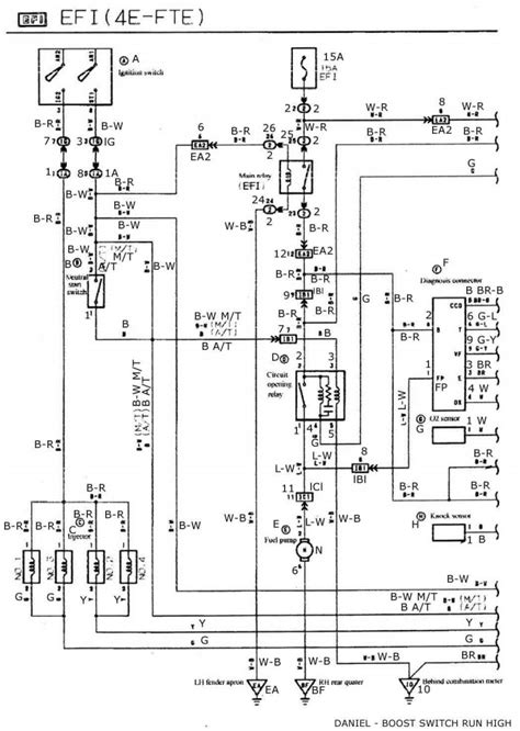 toyota starlet ep91 wiring diagram 34 wiring diagram