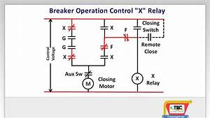 Training To Go X Relay Closing Circuit Diagram