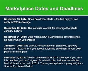 Countdown to Coverage: Marketplace Enrollment Timeline ...