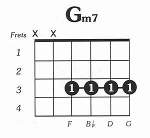 Gmin7 Guitar Chord