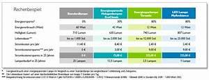 Led Watt Vergleich : led lampen led lampen watt vergleich ~ Buech-reservation.com Haus und Dekorationen