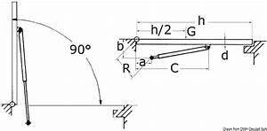 Hubkraft Berechnen : gasdruckfeder mit augterminal ~ Themetempest.com Abrechnung