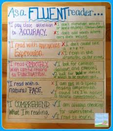 Fluent Reader Anchor Chart