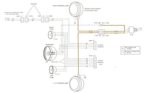 harley davidson wiring harness kit imageresizertool