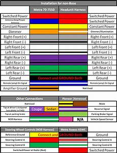 Kenwood Wiring Diagram Colors  U2014 Untpikapps