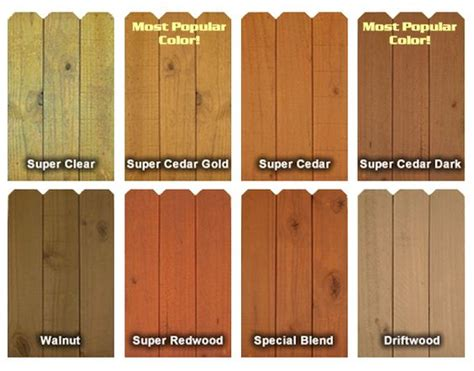 timberseal pro uv color chart garden structures
