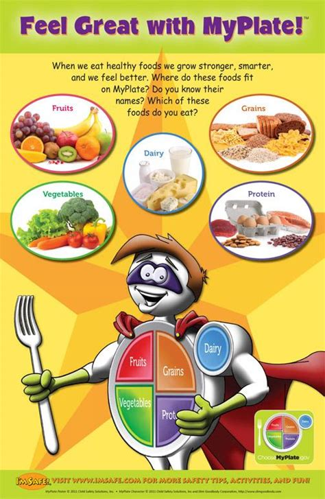 plate healthy eating nutrition poster