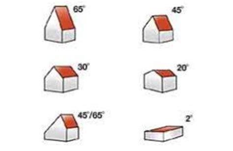 45 Grad Dachneigung by Dachneigung Bauemotion De