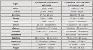 24 Mars Signe Astrologique : v lo mystique les treize signes du zodiaque ~ Dode.kayakingforconservation.com Idées de Décoration