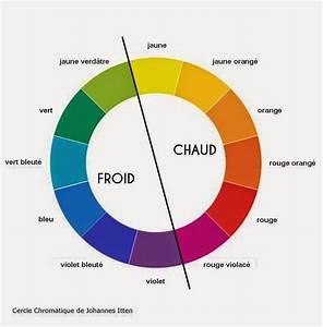 Carnet de style analyse colorimetrique i theorie des for Couleur chaude couleur froide 7 carnet de style analyse colorimetrique i theorie des