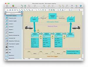 Simple Help Desk Diagram