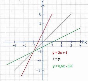 Umkehrfunktion Berechnen : umkehrfunktion berechnen bilden ~ Themetempest.com Abrechnung