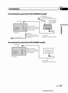 Installation  Connecting The System  For Avh