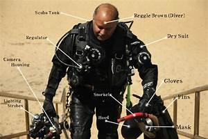 Diving Equipment Diagram