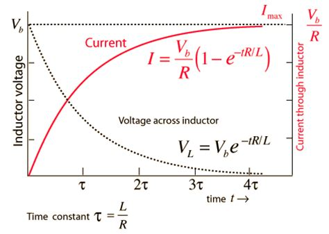 Why Not Prefer Inductors Circuit Quora